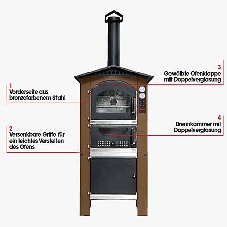 backofen holz kleinster mobiler gasgrill. Black Bedroom Furniture Sets. Home Design Ideas