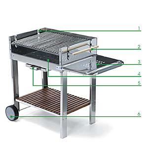 rechteckiger grill kleinster mobiler gasgrill. Black Bedroom Furniture Sets. Home Design Ideas